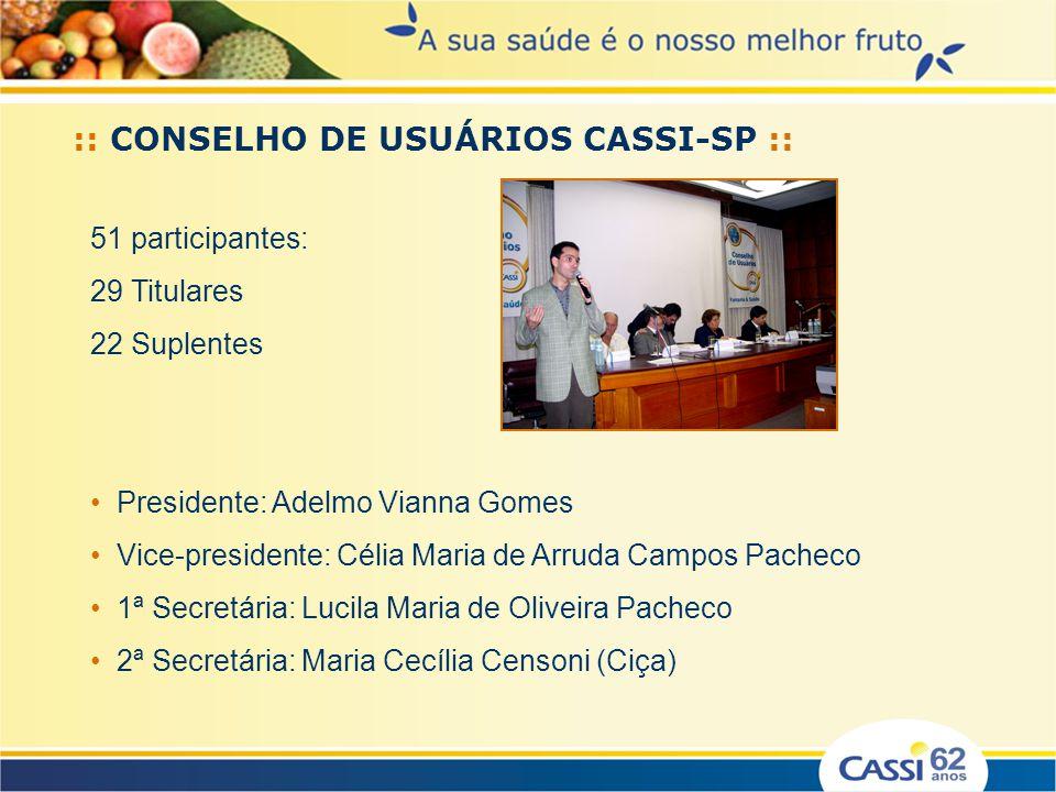 51 participantes: 29 Titulares 22 Suplentes Presidente: Adelmo Vianna Gomes Vice-presidente: Célia Maria de Arruda Campos Pacheco 1ª Secretária: Lucil