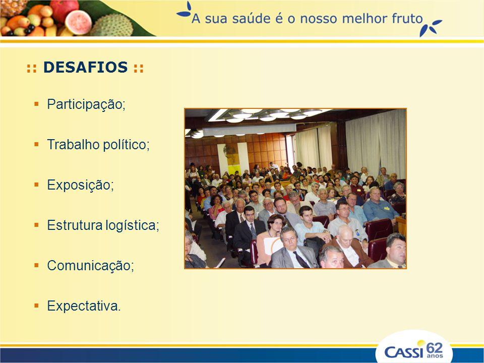 :: DESAFIOS :: Participação; Trabalho político; Exposição; Estrutura logística; Comunicação; Expectativa.