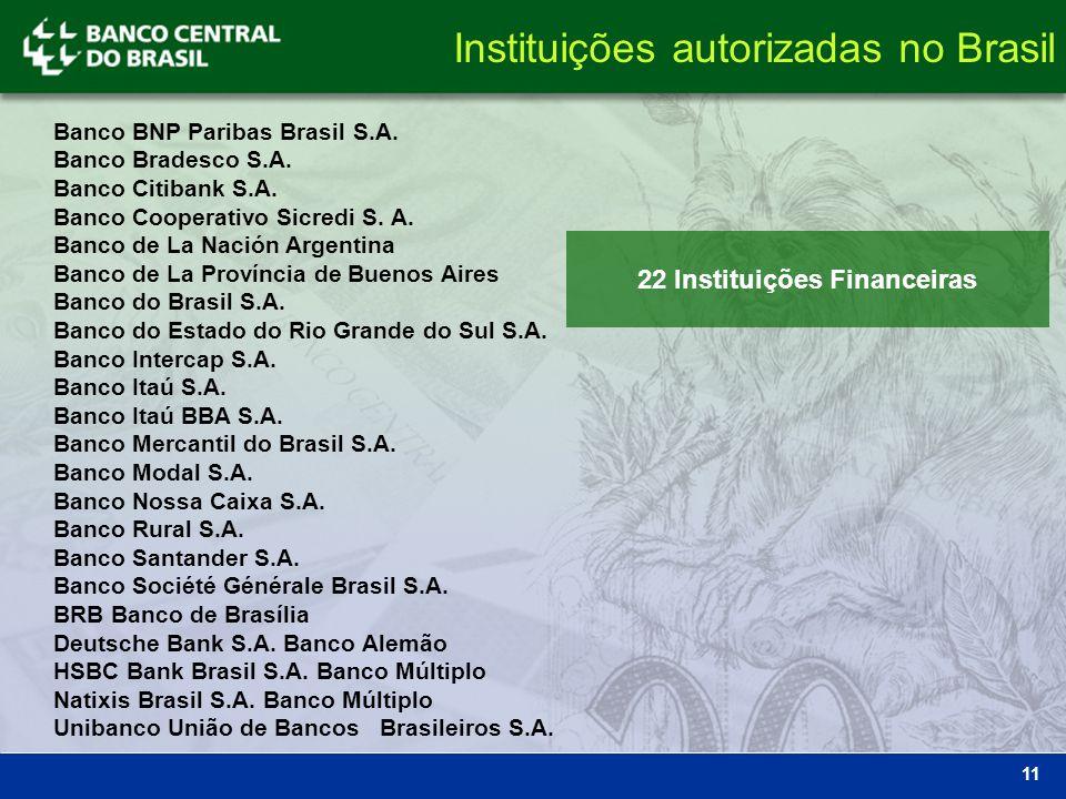 11 Banco BNP Paribas Brasil S.A. Banco Bradesco S.A. Banco Citibank S.A. Banco Cooperativo Sicredi S. A. Banco de La Nación Argentina Banco de La Prov