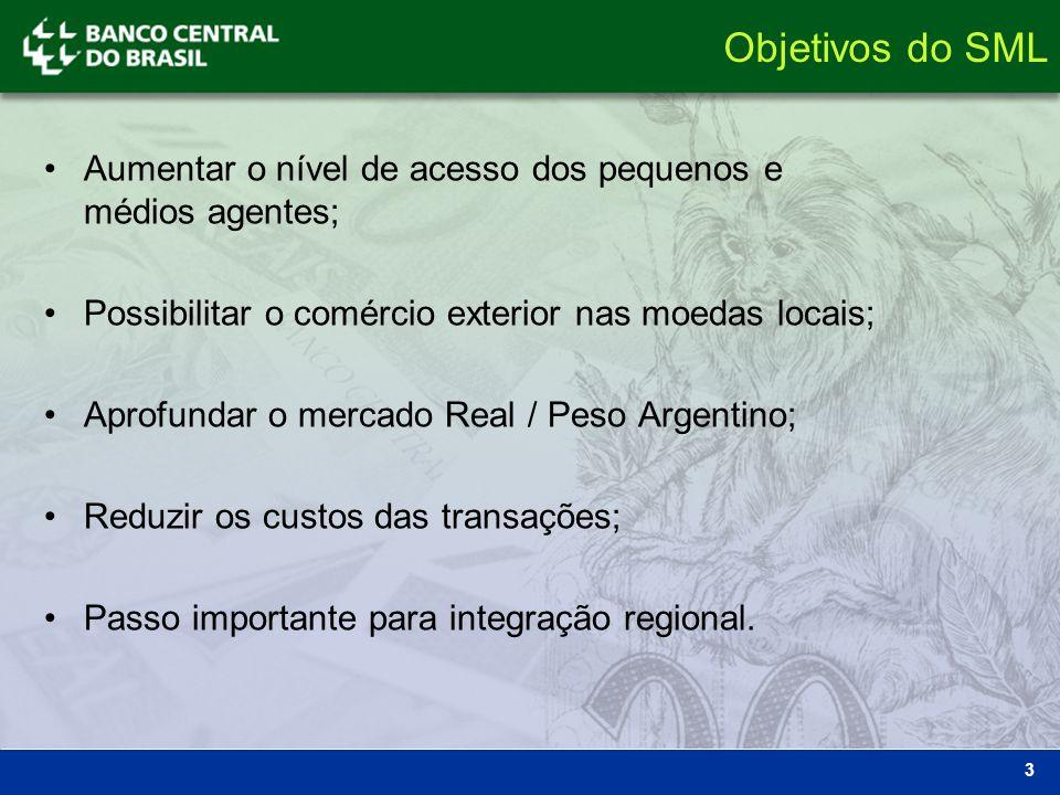 3 Aumentar o nível de acesso dos pequenos e médios agentes; Possibilitar o comércio exterior nas moedas locais; Aprofundar o mercado Real / Peso Argen