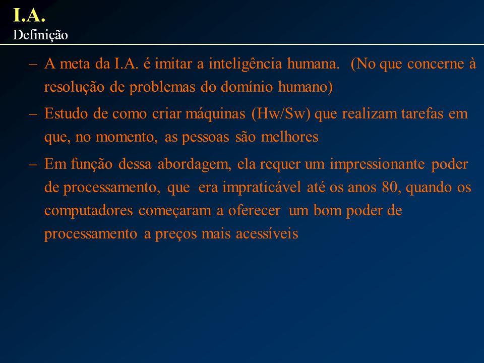 –A meta da I.A. é imitar a inteligência humana. (No que concerne à resolução de problemas do domínio humano) –Estudo de como criar máquinas (Hw/Sw) qu