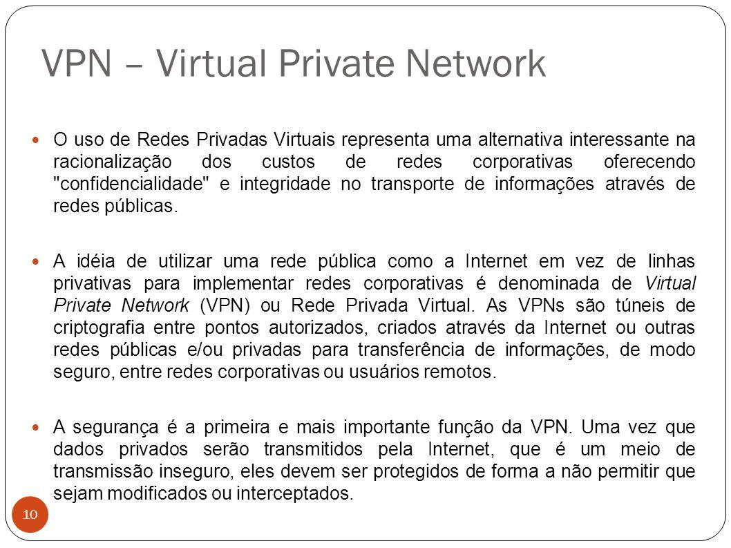 VPN – Virtual Private Network 10 O uso de Redes Privadas Virtuais representa uma alternativa interessante na racionalização dos custos de redes corporativas oferecendo confidencialidade e integridade no transporte de informações através de redes públicas.