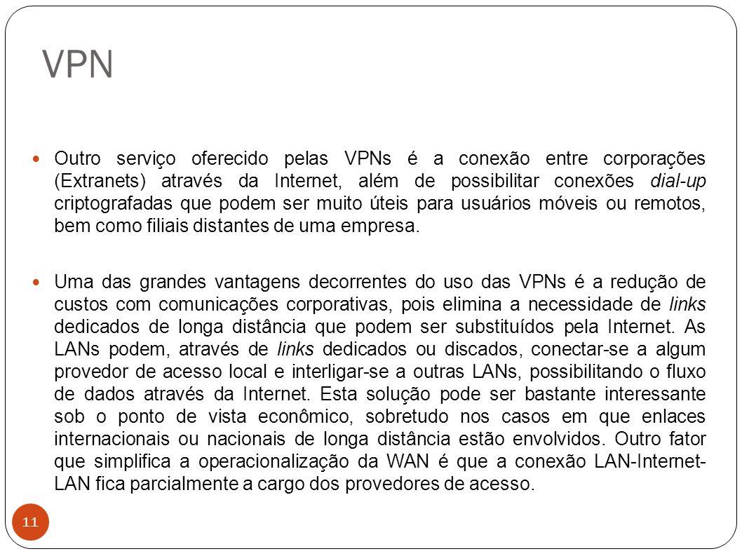 VPN 11 Outro serviço oferecido pelas VPNs é a conexão entre corporações (Extranets) através da Internet, além de possibilitar conexões dial-up criptografadas que podem ser muito úteis para usuários móveis ou remotos, bem como filiais distantes de uma empresa.
