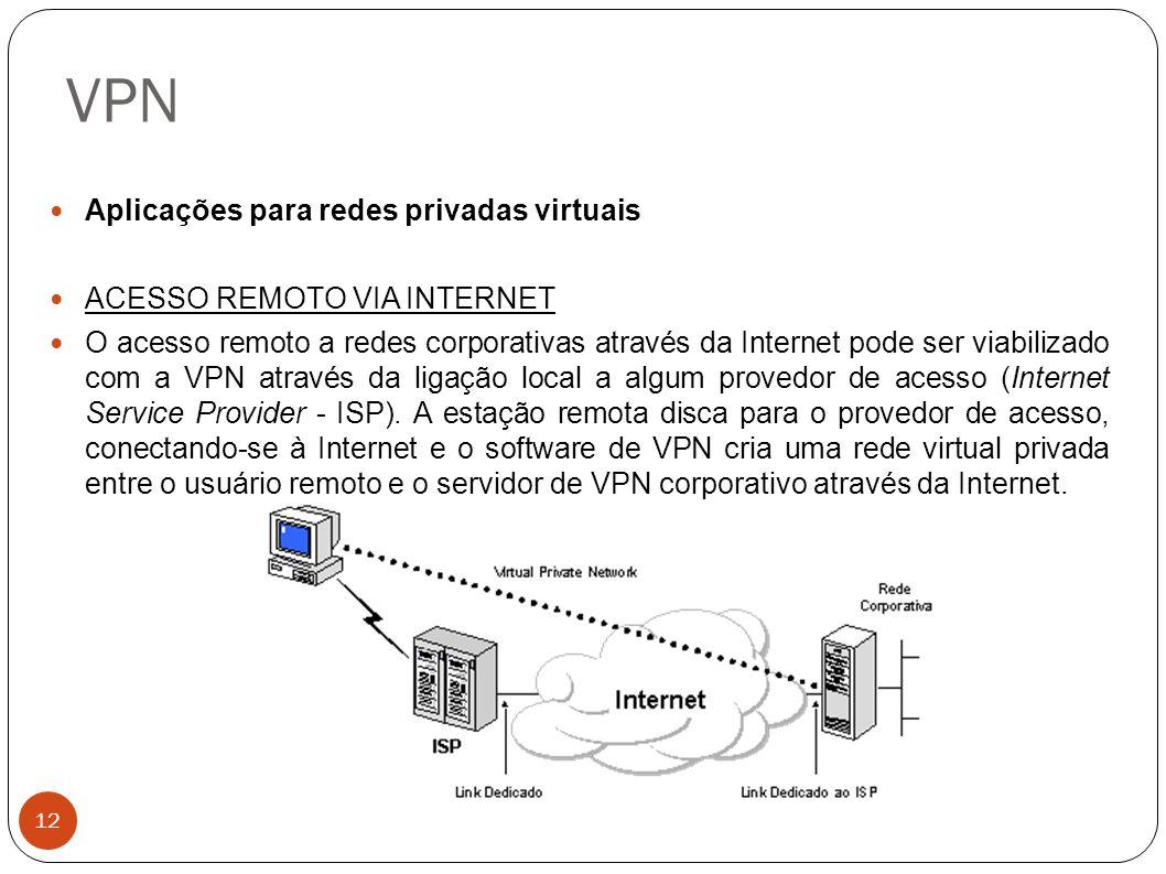 VPN 12 Aplicações para redes privadas virtuais ACESSO REMOTO VIA INTERNET O acesso remoto a redes corporativas através da Internet pode ser viabilizado com a VPN através da ligação local a algum provedor de acesso (Internet Service Provider - ISP).
