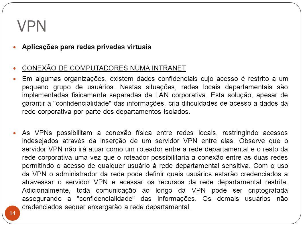 VPN 14 Aplicações para redes privadas virtuais CONEXÃO DE COMPUTADORES NUMA INTRANET Em algumas organizações, existem dados confidenciais cujo acesso é restrito a um pequeno grupo de usuários.