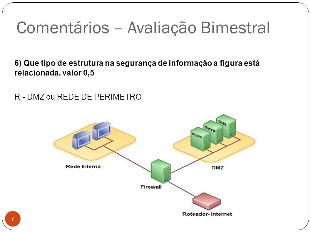 Comentários – Avaliação Bimestral 7 6) Que tipo de estrutura na segurança de informação a figura está relacionada. valor 0,5 R - DMZ ou REDE DE PERIME