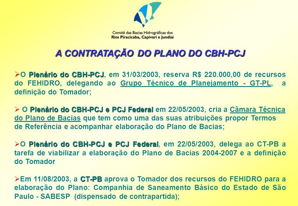 A CONTRATAÇÃO DO PLANO DO CBH-PCJ CT-PB Em 16/09/2003, a CT-PB aprova o Termo de Referência; SABESP Em 20/12/2003, a SABESP abre a concorrência para Prestação de Serviços de Engenharia Consultiva para Elaboração do Plano, sob o nº CCS 29.219/03 na modalidade técnica e preço; A entrega dos documentos de habilitação e da Proposta será no dia 06/02/2004.