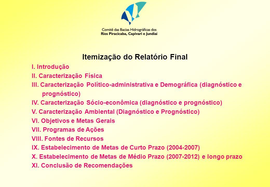 Itemização do Relatório Final I.Introdução II. Caracterização Física III.