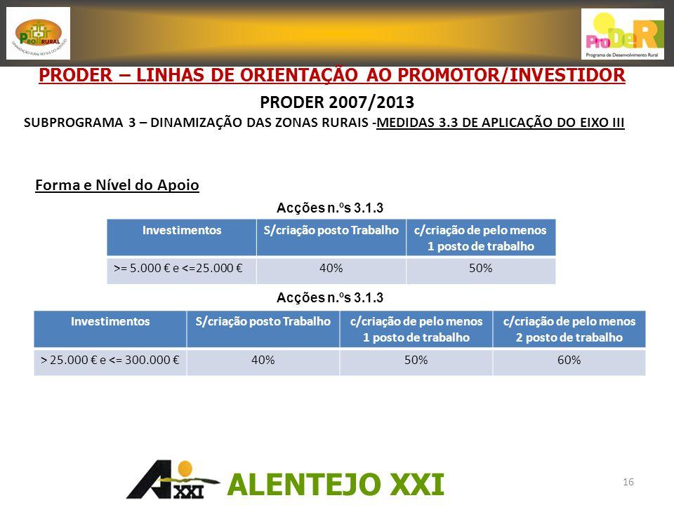 Forma e Nível do Apoio ALENTEJO XXI 16 PRODER 2007/2013 SUBPROGRAMA 3 – DINAMIZAÇÃO DAS ZONAS RURAIS -MEDIDAS 3.3 DE APLICAÇÃO DO EIXO III PRODER – LINHAS DE ORIENTAÇÃO AO PROMOTOR/INVESTIDOR InvestimentosS/criação posto Trabalhoc/criação de pelo menos 1 posto de trabalho >= 5.000 e <=25.000 40%50% Acções n.ºs 3.1.3 InvestimentosS/criação posto Trabalhoc/criação de pelo menos 1 posto de trabalho c/criação de pelo menos 2 posto de trabalho > 25.000 e <= 300.000 40%50%60% Acções n.ºs 3.1.3