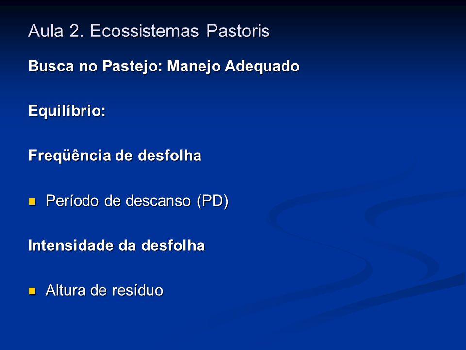 Aula 2. Ecossistemas Pastoris Busca no Pastejo: Manejo Adequado Equilíbrio: Freqüência de desfolha Período de descanso (PD) Período de descanso (PD) I