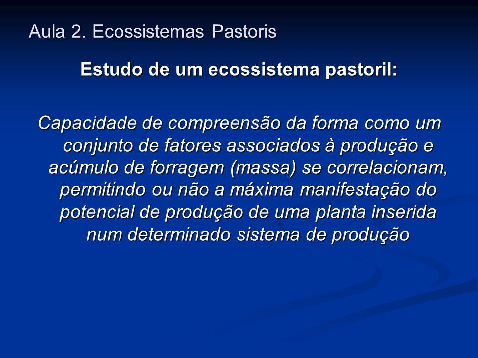 Aula 2. Ecossistemas Pastoris Estudo de um ecossistema pastoril: Capacidade de compreensão da forma como um conjunto de fatores associados à produção
