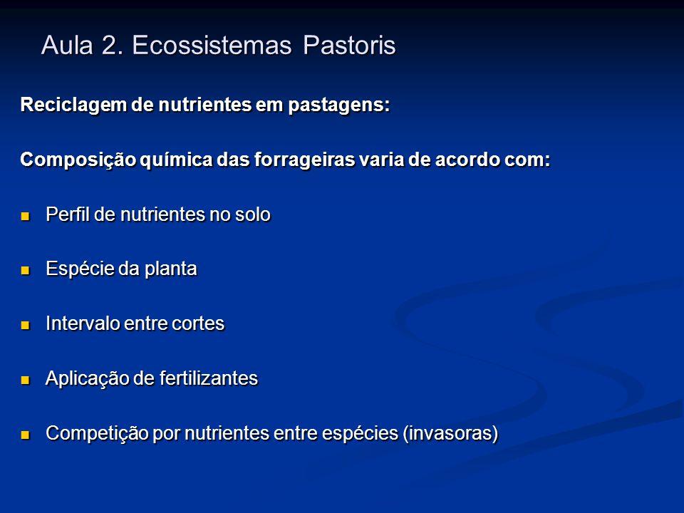 Aula 2. Ecossistemas Pastoris Reciclagem de nutrientes em pastagens: Composição química das forrageiras varia de acordo com: Perfil de nutrientes no s