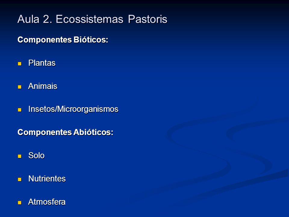 Aula 2. Ecossistemas Pastoris Componentes Bióticos: Plantas Plantas Animais Animais Insetos/Microorganismos Insetos/Microorganismos Componentes Abióti