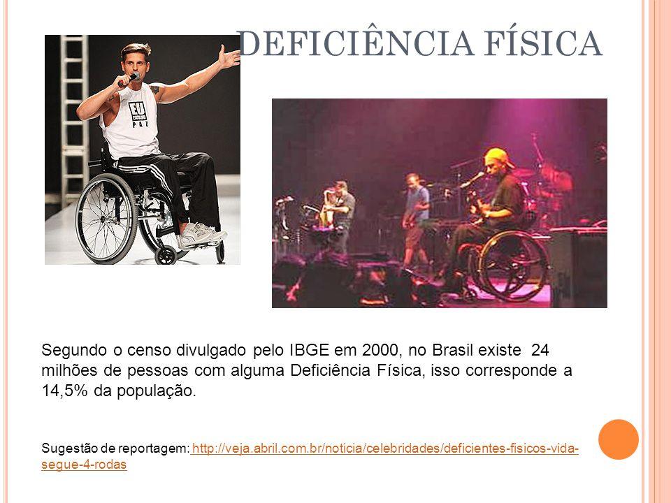 Segundo o censo divulgado pelo IBGE em 2000, no Brasil existe 24 milhões de pessoas com alguma Deficiência Física, isso corresponde a 14,5% da populaç