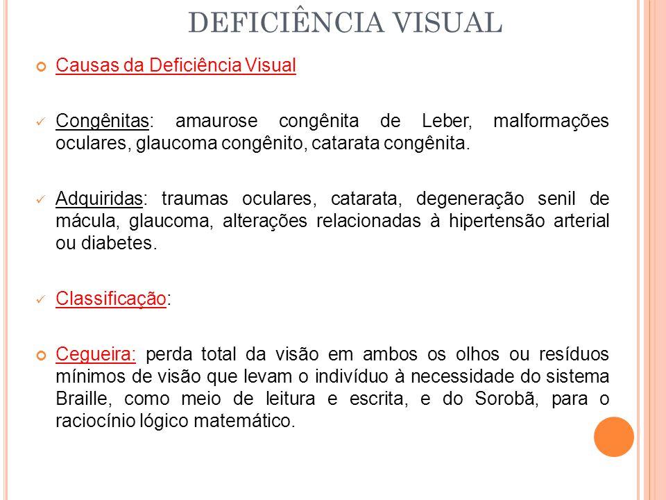 Causas da Deficiência Visual Congênitas: amaurose congênita de Leber, malformações oculares, glaucoma congênito, catarata congênita. Adquiridas: traum