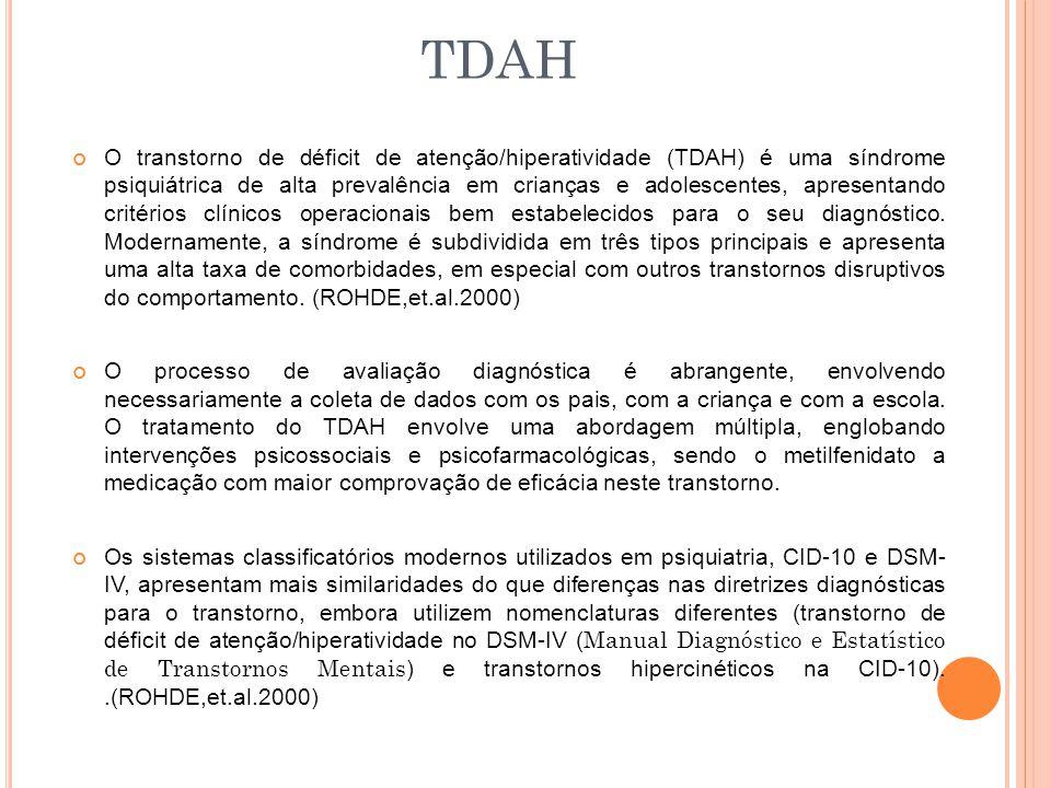 O transtorno de déficit de atenção/hiperatividade (TDAH) é uma síndrome psiquiátrica de alta prevalência em crianças e adolescentes, apresentando crit