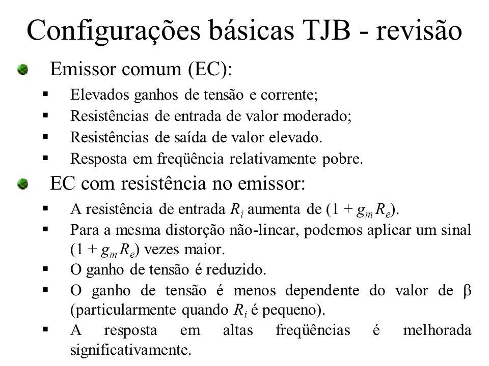 Configurações básicas TJB - revisão Emissor comum (EC): Elevados ganhos de tensão e corrente; Resistências de entrada de valor moderado; Resistências