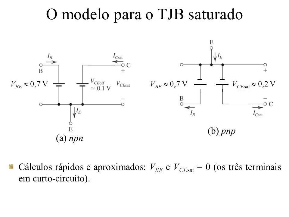 Cálculos rápidos e aproximados: V BE e V CEsat = 0 (os três terminais em curto-circuito). O modelo para o TJB saturado V CEsat 0,2 VV BE 0,7 V (a) npn