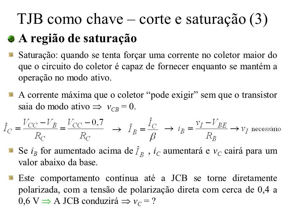 A região de saturação (continuação) JCB: diretamente polarizada, com a tensão de polarização direta com cerca de 0,4 a 0,6 V A JCB conduzirá v C será grampeada em cerca de meio volt abaixo da tensão de base.