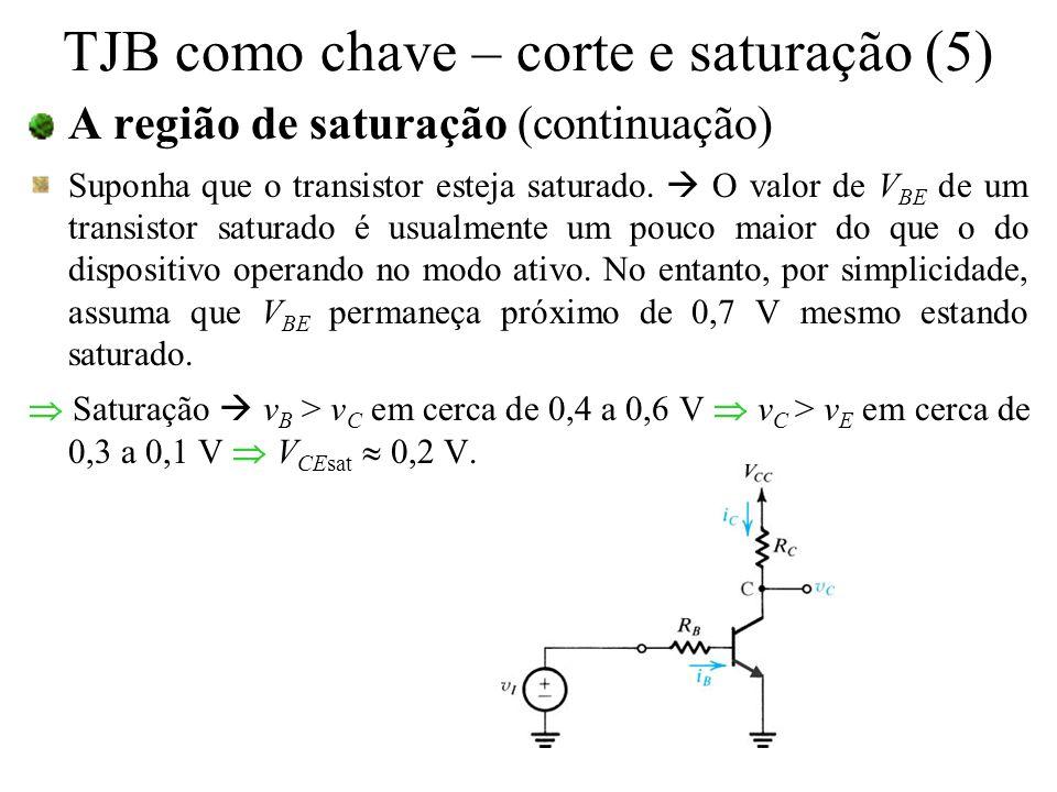 A região de saturação (continuação) Saturação v B > v C em cerca de 0,4 a 0,6 V v C > v E em cerca de 0,3 a 0,1 V V CEsat 0,2 V.