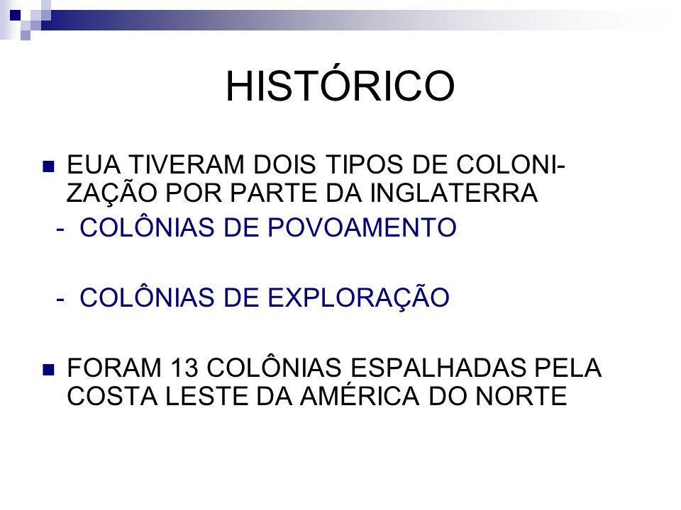 HISTÓRICO EUA TIVERAM DOIS TIPOS DE COLONI- ZAÇÃO POR PARTE DA INGLATERRA - COLÔNIAS DE POVOAMENTO - COLÔNIAS DE EXPLORAÇÃO FORAM 13 COLÔNIAS ESPALHAD