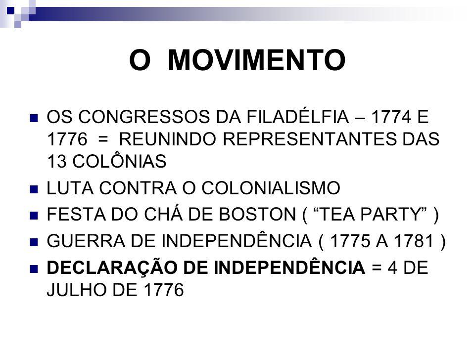 O MOVIMENTO OS CONGRESSOS DA FILADÉLFIA – 1774 E 1776 = REUNINDO REPRESENTANTES DAS 13 COLÔNIAS LUTA CONTRA O COLONIALISMO FESTA DO CHÁ DE BOSTON ( TE