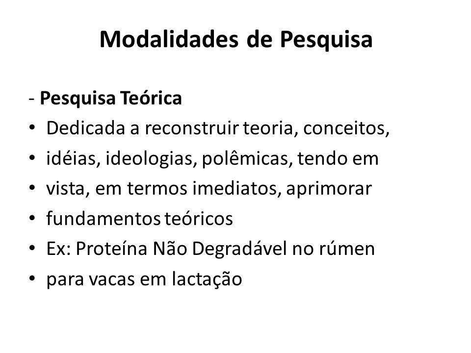 Modalidades de Pesquisa - Pesquisa Teórica Dedicada a reconstruir teoria, conceitos, idéias, ideologias, polêmicas, tendo em vista, em termos imediato