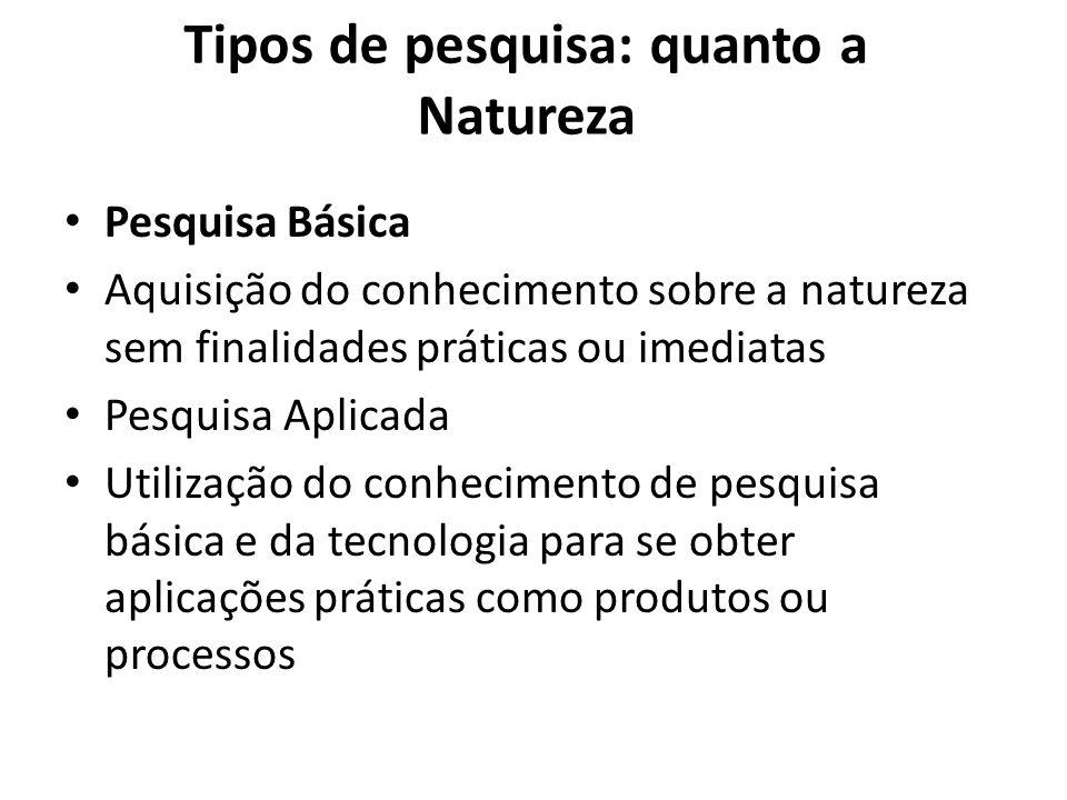 Tipos de pesquisa: quanto a Natureza Pesquisa Básica Aquisição do conhecimento sobre a natureza sem finalidades práticas ou imediatas Pesquisa Aplicad