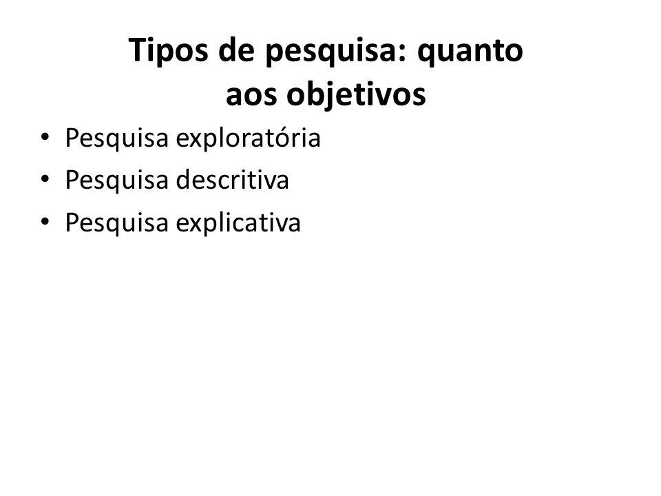 Tipos de pesquisa: quanto aos objetivos Pesquisa exploratória Pesquisa descritiva Pesquisa explicativa