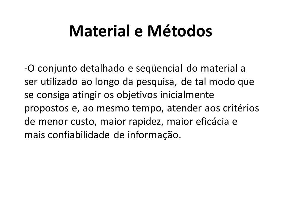 Material e Métodos -O conjunto detalhado e seqüencial do material a ser utilizado ao longo da pesquisa, de tal modo que se consiga atingir os objetivo