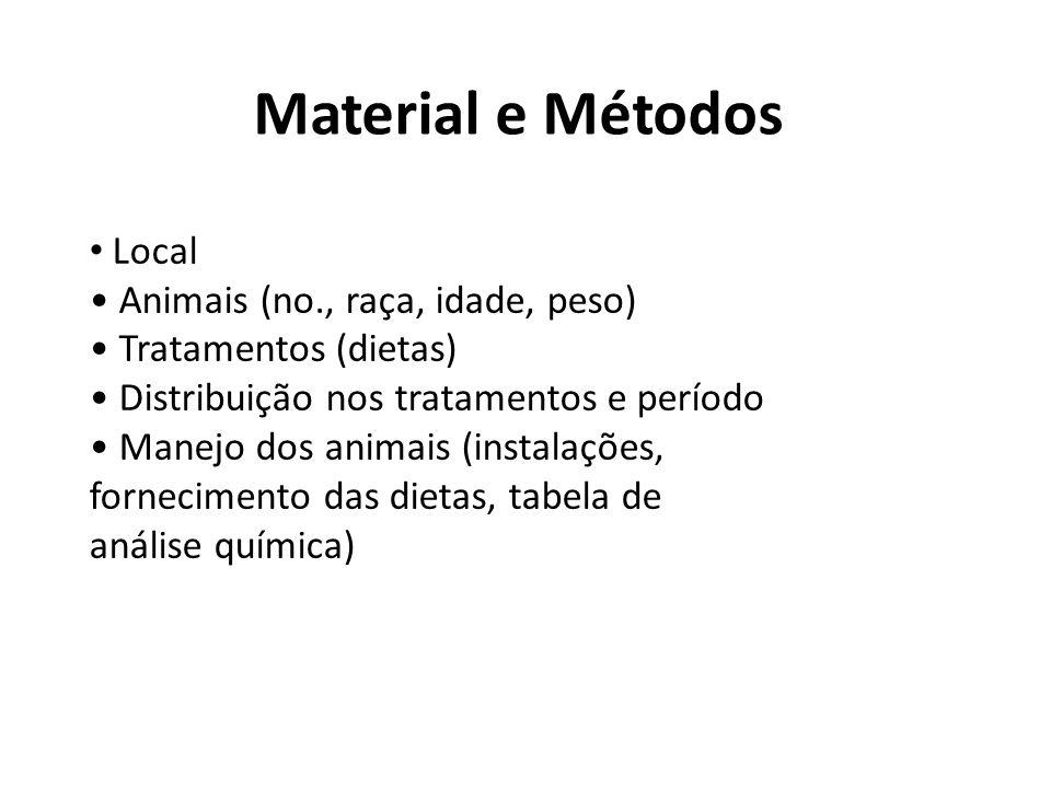 Material e Métodos Local Animais (no., raça, idade, peso) Tratamentos (dietas) Distribuição nos tratamentos e período Manejo dos animais (instalações,