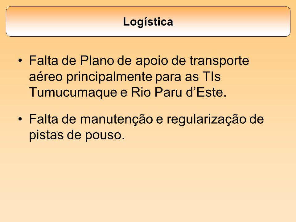 Logística Falta de Plano de apoio de transporte aéreo principalmente para as TIs Tumucumaque e Rio Paru dEste. Falta de manutenção e regularização de
