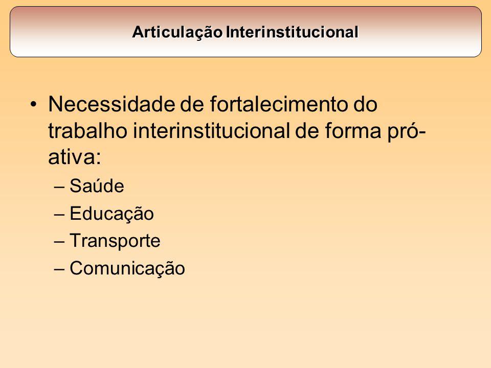 Articulação Interinstitucional Necessidade de fortalecimento do trabalho interinstitucional de forma pró- ativa: –Saúde –Educação –Transporte –Comunic