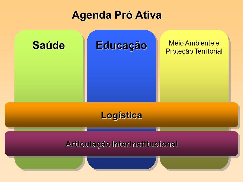 SaúdeSaúde Agenda Pró Ativa EducaçãoEducação Meio Ambiente e Proteção Territorial LogísticaLogística Articulação Interinstitucional