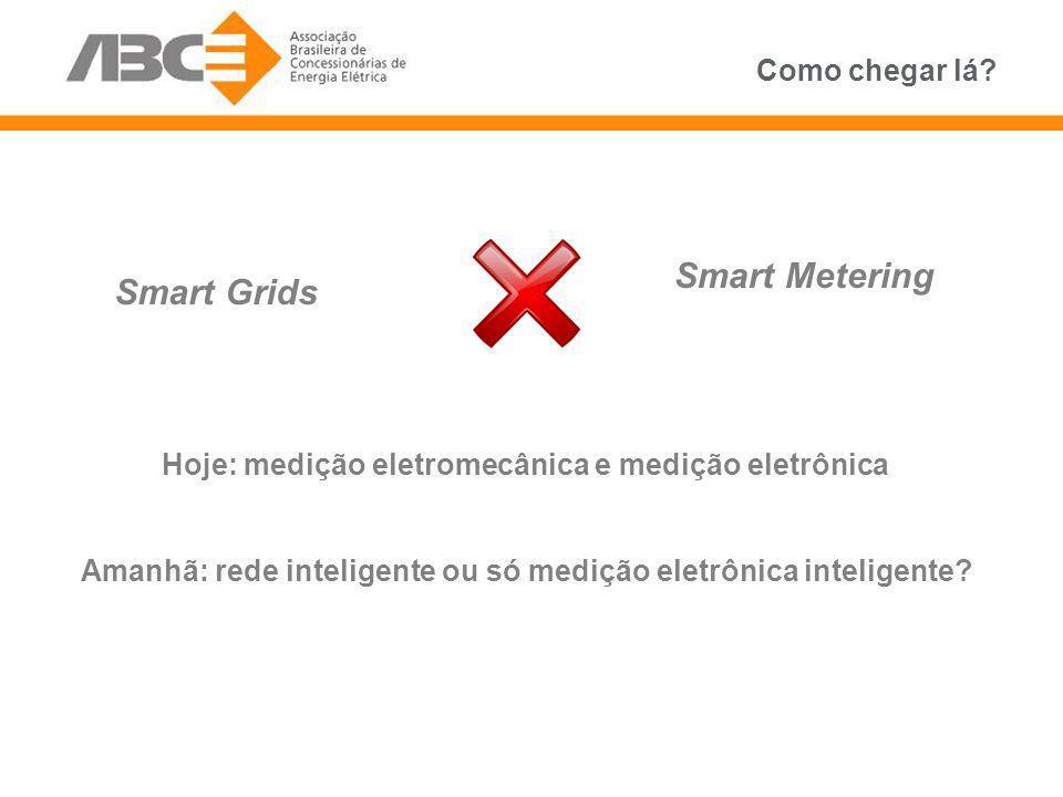 Como chegar lá? Smart Grids Smart Metering Hoje: medição eletromecânica e medição eletrônica Amanhã: rede inteligente ou só medição eletrônica intelig