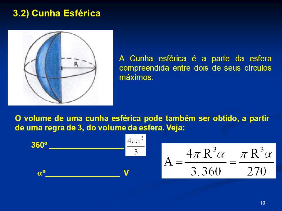 10 3.2) Cunha Esférica A Cunha esférica é a parte da esfera compreendida entre dois de seus círculos máximos. O volume de uma cunha esférica pode tamb