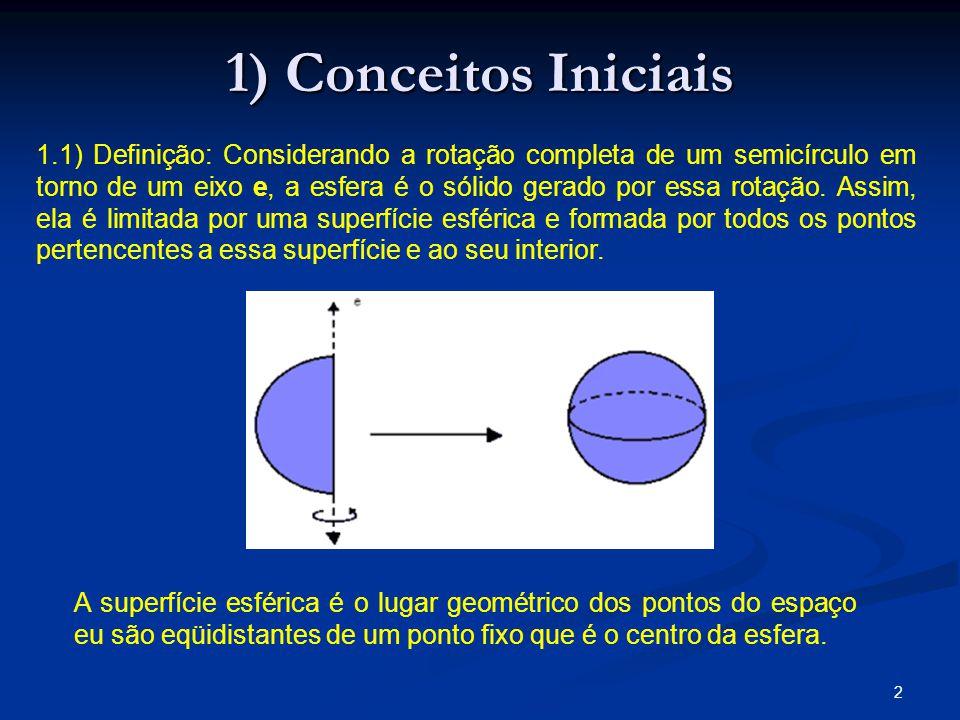 2 1) Conceitos Iniciais 1.1) Definição: Considerando a rotação completa de um semicírculo em torno de um eixo e, a esfera é o sólido gerado por essa rotação.