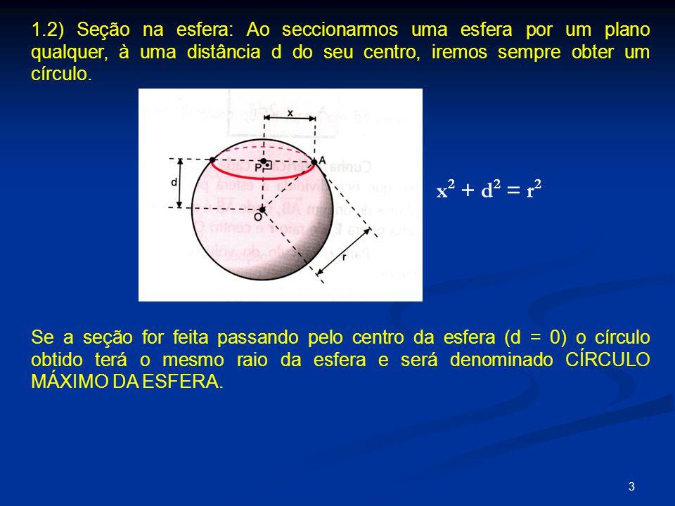 3 1.2) Seção na esfera: Ao seccionarmos uma esfera por um plano qualquer, à uma distância d do seu centro, iremos sempre obter um círculo. x 2 + d 2 =