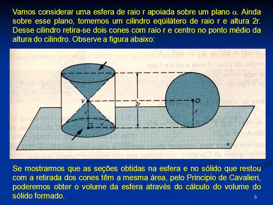 5 Vamos considerar uma esfera de raio r apoiada sobre um plano. Ainda sobre esse plano, tomemos um cilindro eqüilátero de raio r e altura 2r. Desse ci