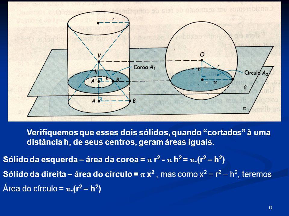 6 Verifiquemos que esses dois sólidos, quando cortados à uma distância h, de seus centros, geram áreas iguais. Sólido da esquerda – área da coroa = r