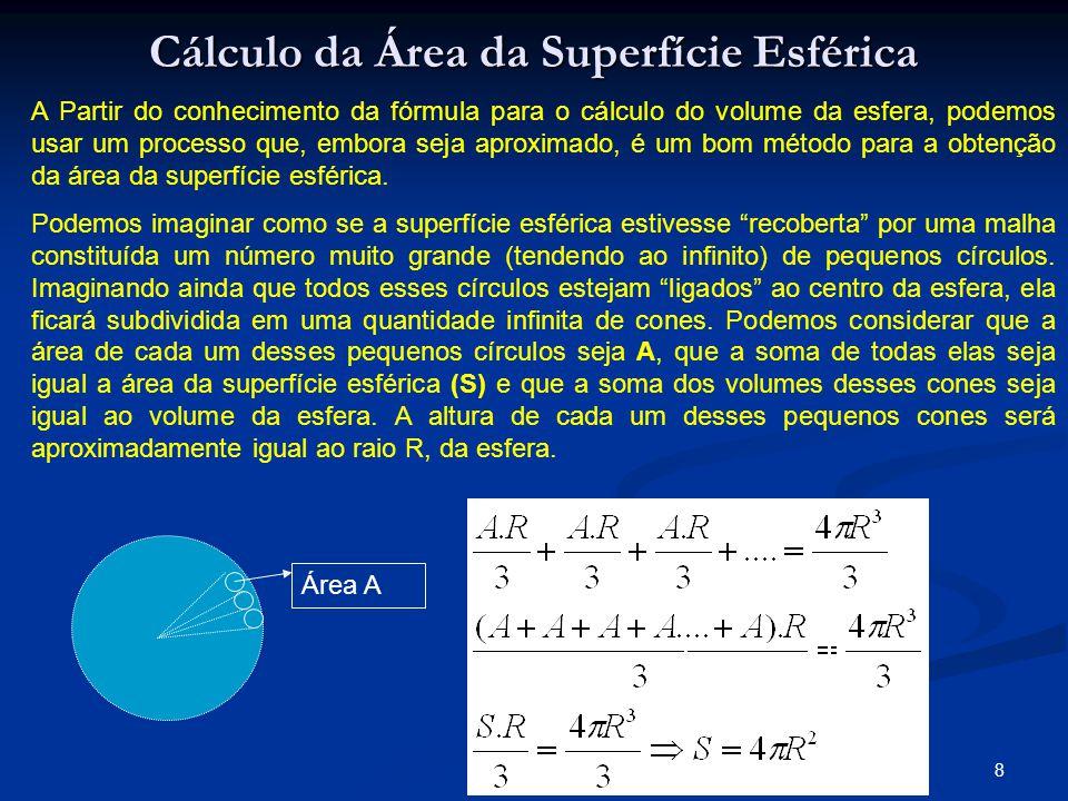 8 Cálculo da Área da Superfície Esférica A Partir do conhecimento da fórmula para o cálculo do volume da esfera, podemos usar um processo que, embora