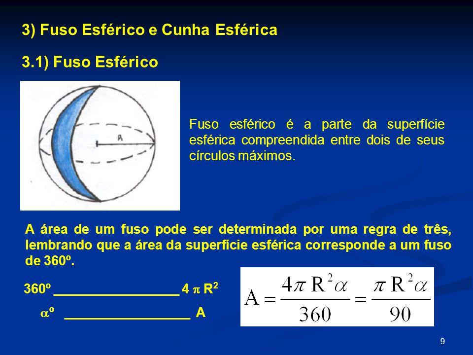9 3) Fuso Esférico e Cunha Esférica 3.1) Fuso Esférico Fuso esférico é a parte da superfície esférica compreendida entre dois de seus círculos máximos