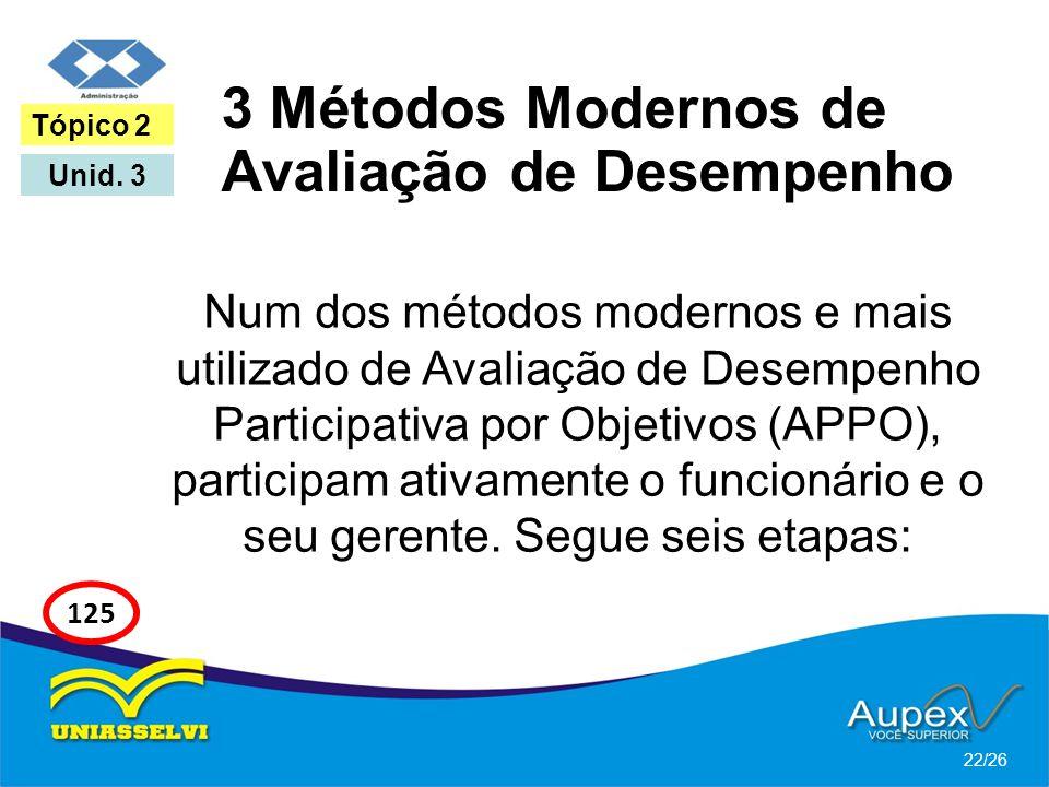 3 Métodos Modernos de Avaliação de Desempenho Num dos métodos modernos e mais utilizado de Avaliação de Desempenho Participativa por Objetivos (APPO),