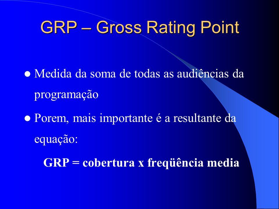 E como fazer um bom plano? Entender o GRP Escolher bem o target Definir táticas da campanha Escolher o meio de comunicação ideal Usar o feeling