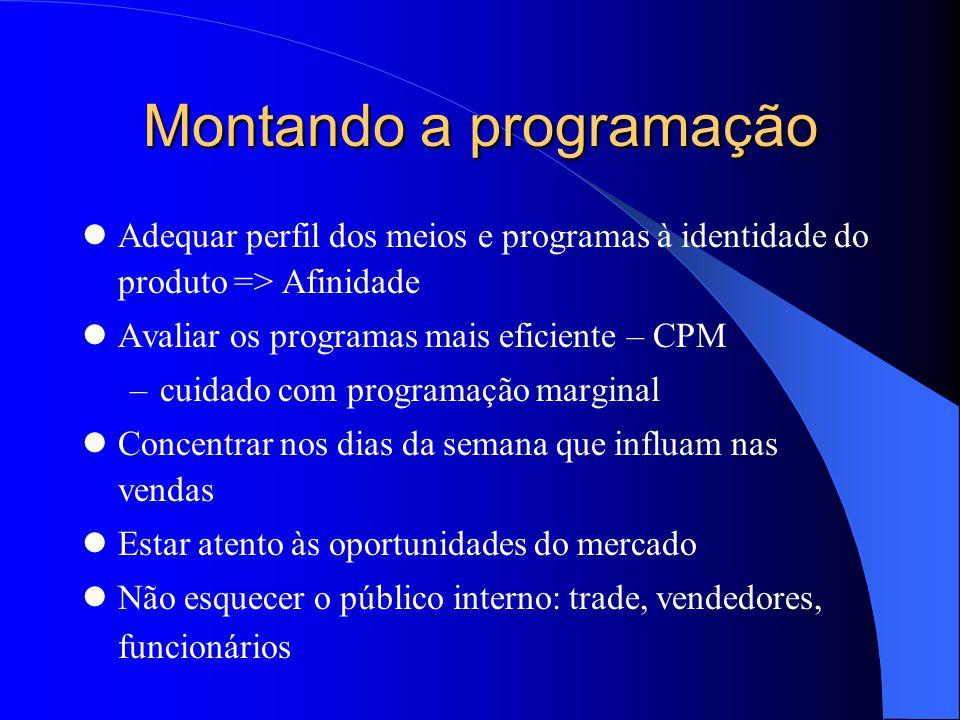 Exemplo de programação Programa Audiência A 28% B 25% C 12% D 5% Total GRPs = 70 Cobertura = 35% da população Freqüência média = 2,0 vezes