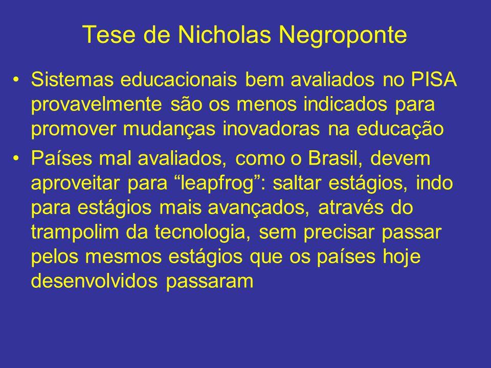 Tese de Nicholas Negroponte Sistemas educacionais bem avaliados no PISA provavelmente são os menos indicados para promover mudanças inovadoras na educ
