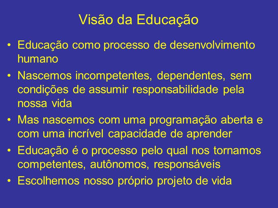 Visão da Educação Educação como processo de desenvolvimento humano Nascemos incompetentes, dependentes, sem condições de assumir responsabilidade pela