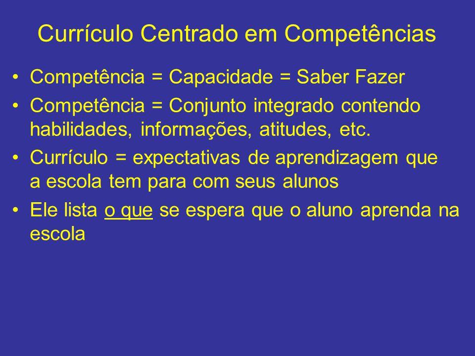 Currículo Centrado em Competências Competência = Capacidade = Saber Fazer Competência = Conjunto integrado contendo habilidades, informações, atitudes