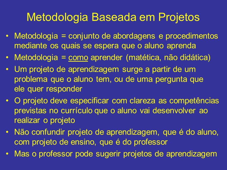 Metodologia Baseada em Projetos Metodologia = conjunto de abordagens e procedimentos mediante os quais se espera que o aluno aprenda Metodologia = com