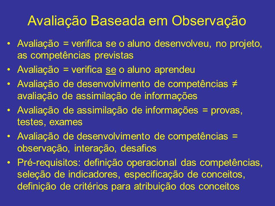Avaliação Baseada em Observação Avaliação = verifica se o aluno desenvolveu, no projeto, as competências previstas Avaliação = verifica se o aluno apr
